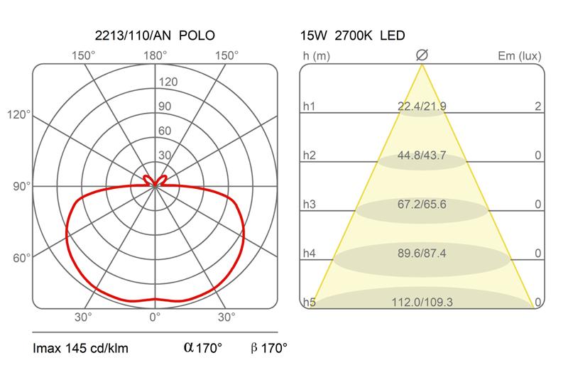 Curva fotometrica
